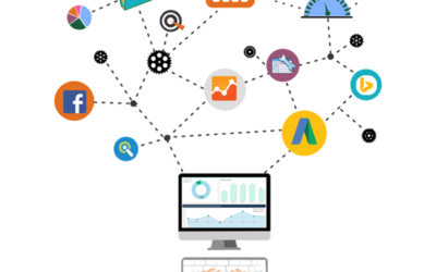 The Impact of Integrated Analytics on Agile Marketing