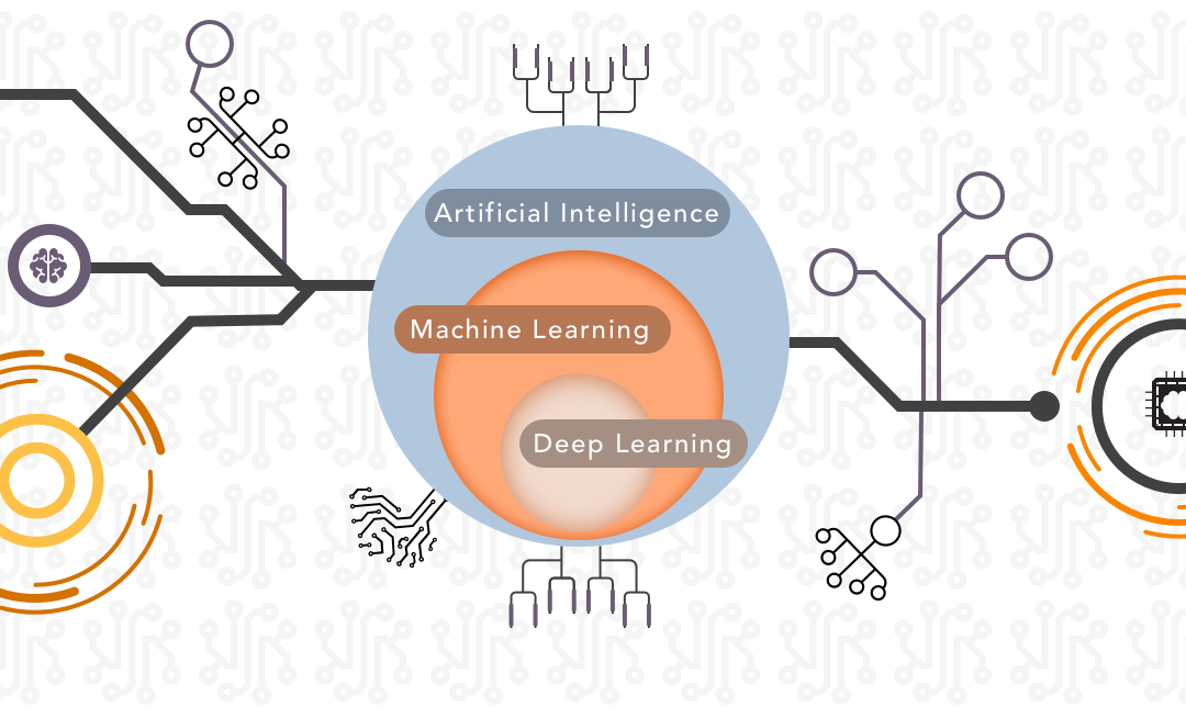 AI, Machine Learning, and Deep Learning